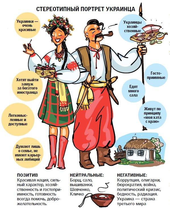 Украинцы о русских в картинках