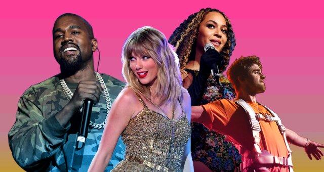 Forbes, музыканты, рейтинг, 2019