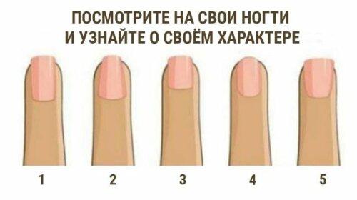 Тест на характер по форме ногтей