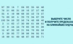 Тест-передбачення: вибери три числа