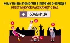 Ситуативный тест: кому ты поможешь из пострадавших на картинке?