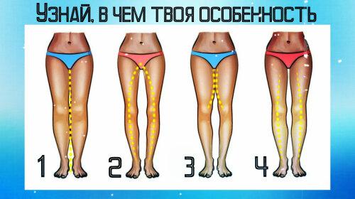 Швидкий тест на характер по формі ніг