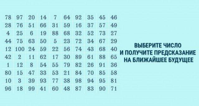 Тест-предсказание: выбери три числа