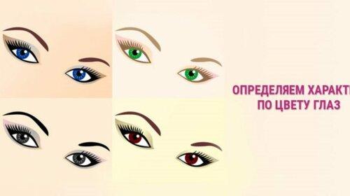 Тест: цвет глаз и характер