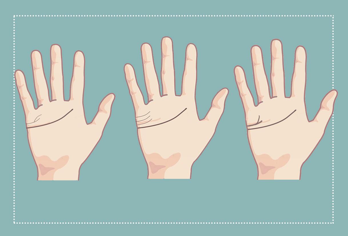 Гадание по руке: Сколько раз ты выйдешь замуж?